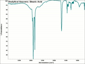 No  Lewis Structure Stearic acid - CAMEO