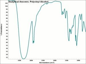 Polyvinyl Alcohol Cameo