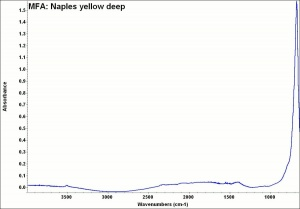 MFA- Naples yellow deep.jpg