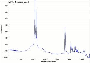 Stearic Acid Cameo