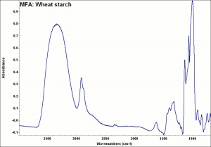 MFA- Wheat starch.jpg