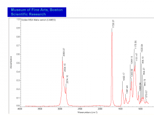 MSA matte varnish FTIR.PNG