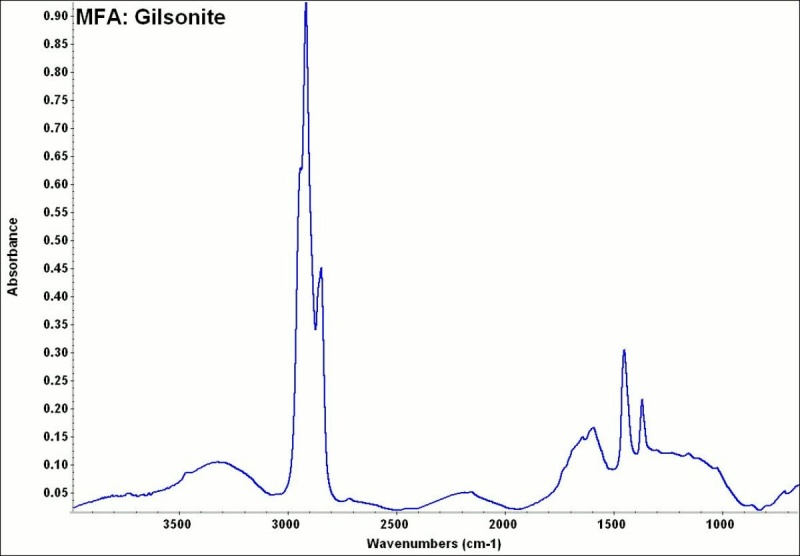 File:MFA- Gilsonite.jpg