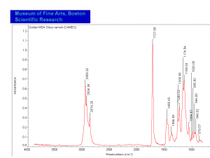 MSA gloss varnish FTIR.PNG