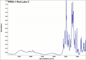 PR53-1 Red Lake C.jpg