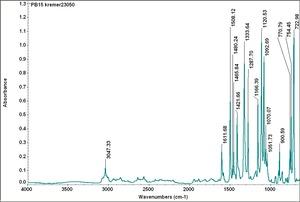 Phthalocyanine Blue Cameo
