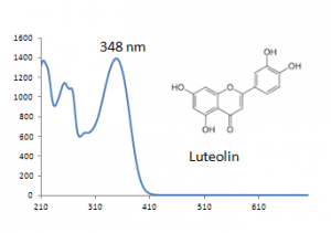 Luteolin.PNG